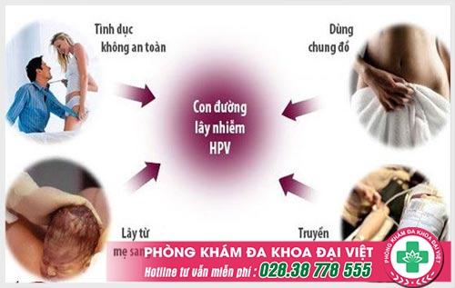 Hình ảnTổng hợp nguyên nhân nhiễm virus HPV mà bạn không ngờh virus HPV gây u nhú ở người.